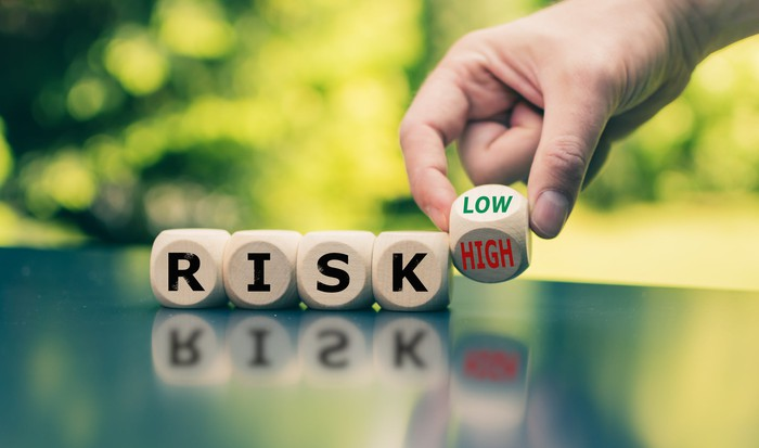 A részvénybefektetők főbb kockázattípusai