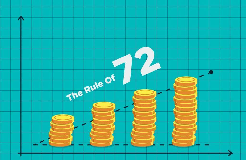 Cum să utilizați regula 72 pentru a vă dubla banii